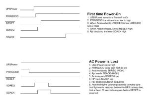Timing diagram for initial power on, and also for lost power condition.
